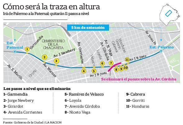 Ciudad: arranca la obra del Viaducto San Martín que eliminará 11 barreras