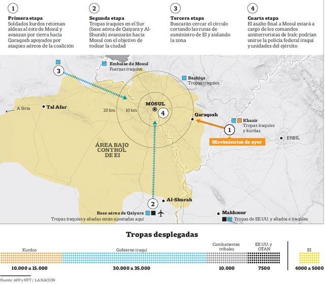 Ejército iraquí arrebata a ISIS dos localidades al sur de Mosul