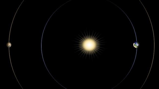 Ilustración de la conjunción solar