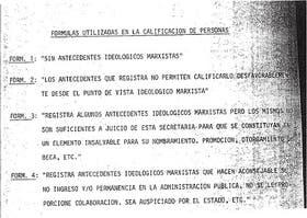 """Para confeccionar las """"listas negras"""" de artistas y personalidades de la cultura, los militares utilizaron una clasificación bajo cuatro fórmulas"""