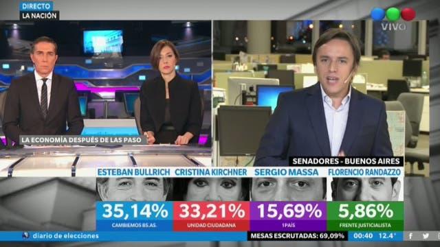 El análisis de los resultados de las PASO captó la atención de los televidentes