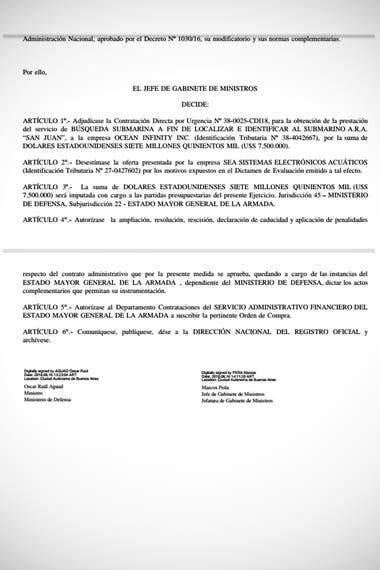 The contract with the approval of Aguad and Marcos Peña