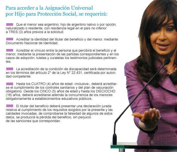 Infografía: lanacion.com