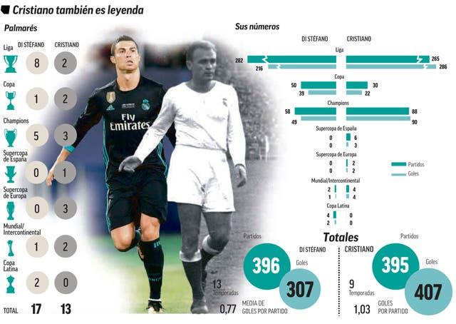 Gol, simulación y expulsión, todo en un minuto — Cristiano Ronaldo