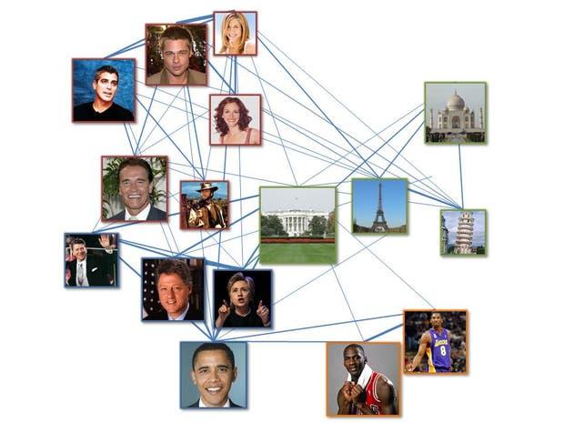 """Descubren que ciertas redes de neuronas """"guardan"""" asociaciones de conceptos similares a las que se encuentran en Google"""
