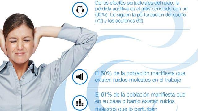 El 80 por ciento de los argentinos sufre ruidos molestos for Ruido oficina