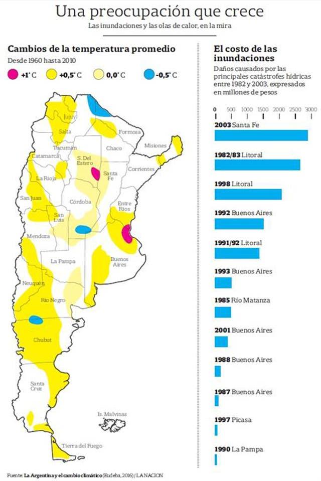 El mapa de las zonas más afectadas en la Argentina