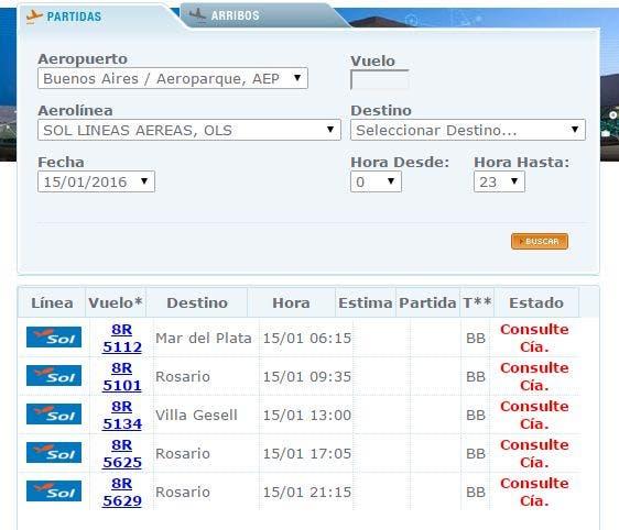 El estado de los vuelos para hoy de Sol desde Aeroparque