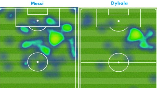 El mapa de calor de Messi y Dybala frente a Venezuela