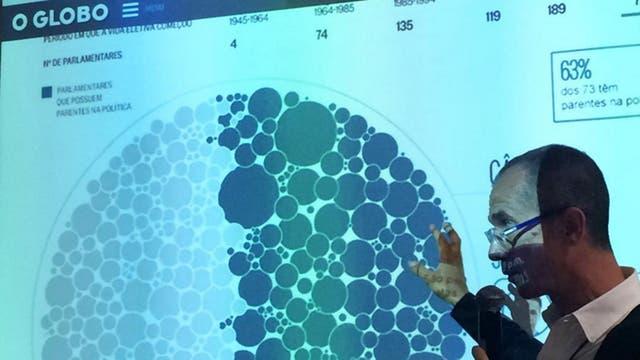 Chico Amaral, editor ejecutivo de multimedia de O Globo disertó sobre periodismo de datos