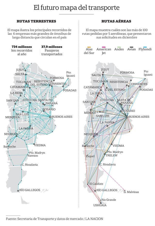 El mapa de las rutas argentinas