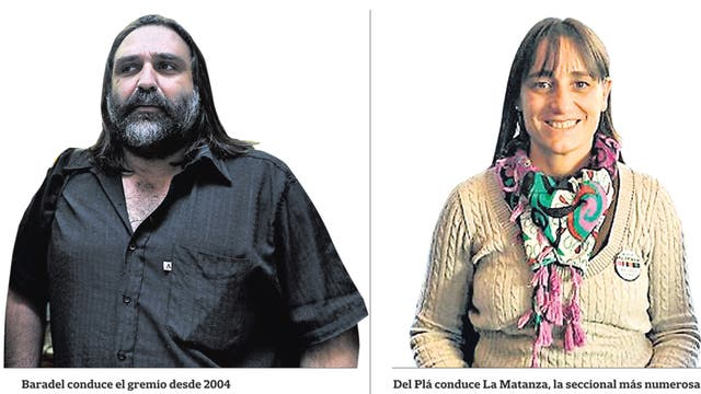 Roberto Baradel y Romina Del Plá se enfrenta hoy en la elección de Suteba