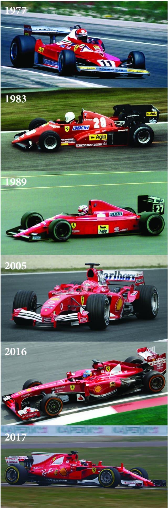 La evolución de la Fórmula 1 en los últimos 40 años se puede ver en esta secuencia de la marca que más pasiones genera, no sólo a nivel nacional sino en el plano internacional
