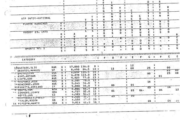 Histórico: el primer ranking oficial de la ATP; el rumano Nastase, el primer número 1