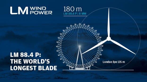 Una vez instalado, el aerogenerador tendrá un diámetro mayor al mirador London Eye.