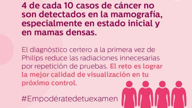 Casos de cáncer de mama