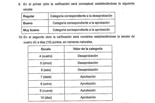 notas calificación régimen académico escuela primaria nivel primario gobernador Daniel Scioli aplazos calificaciones niños chicos provincia Buenos Aires bonaerense