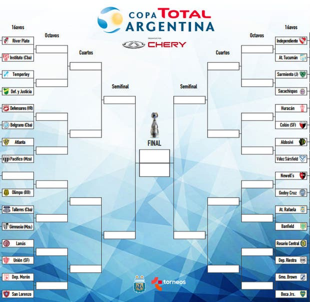 Racing se mide con Atlético Mitre — Copa Argentina