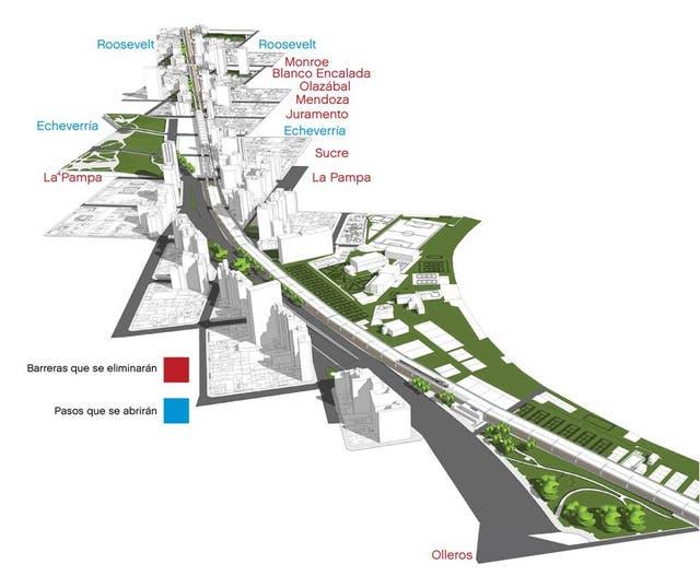El viaducto Mitre busca eliminar ocho pasos ferroviarios