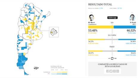 Mapa de resultados del ballottage por provincia, municipio y comuna