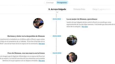 Guía para entender la misteriosa trama del caso Nisman