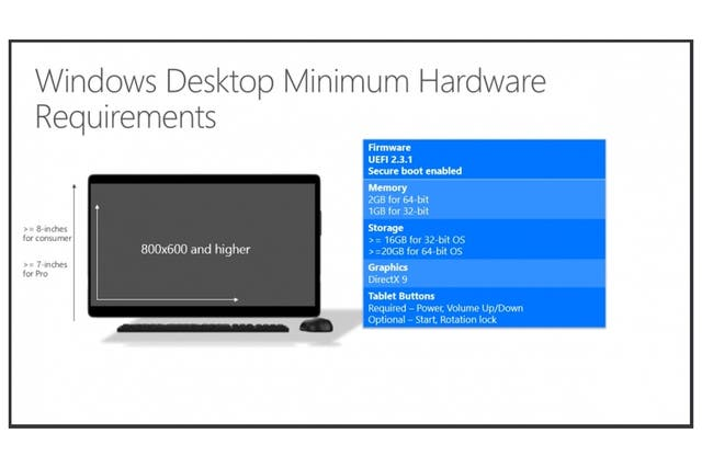 Los requerimientos mínimos de hardware para Windows 10