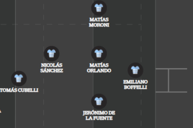 Mundial de rugby. Ledesma empieza a definir el equipo: así formarían los Pumas para el debut del sábado ante Francia