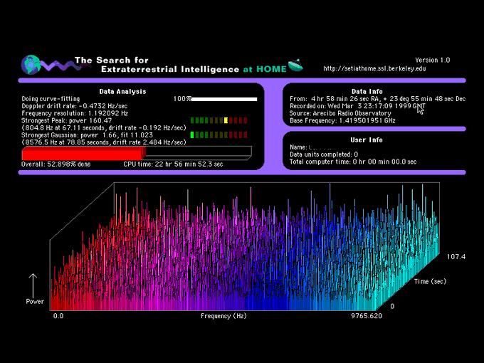 Cierran SETI at Home, el programa colaborativo de búsqueda de vida extraterrestre