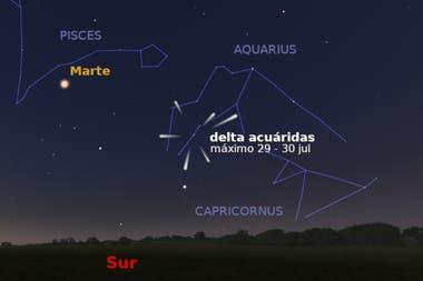 La ubicación de la constelación de Acuario vista desde el hemisferio sur