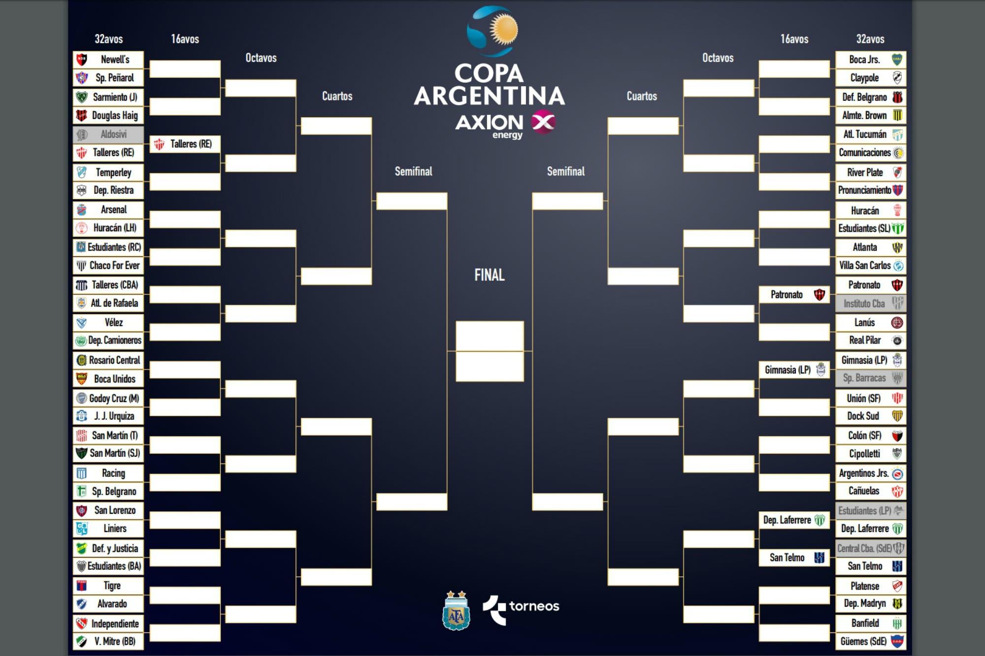Copa Argentina: el fixture completo del torneo