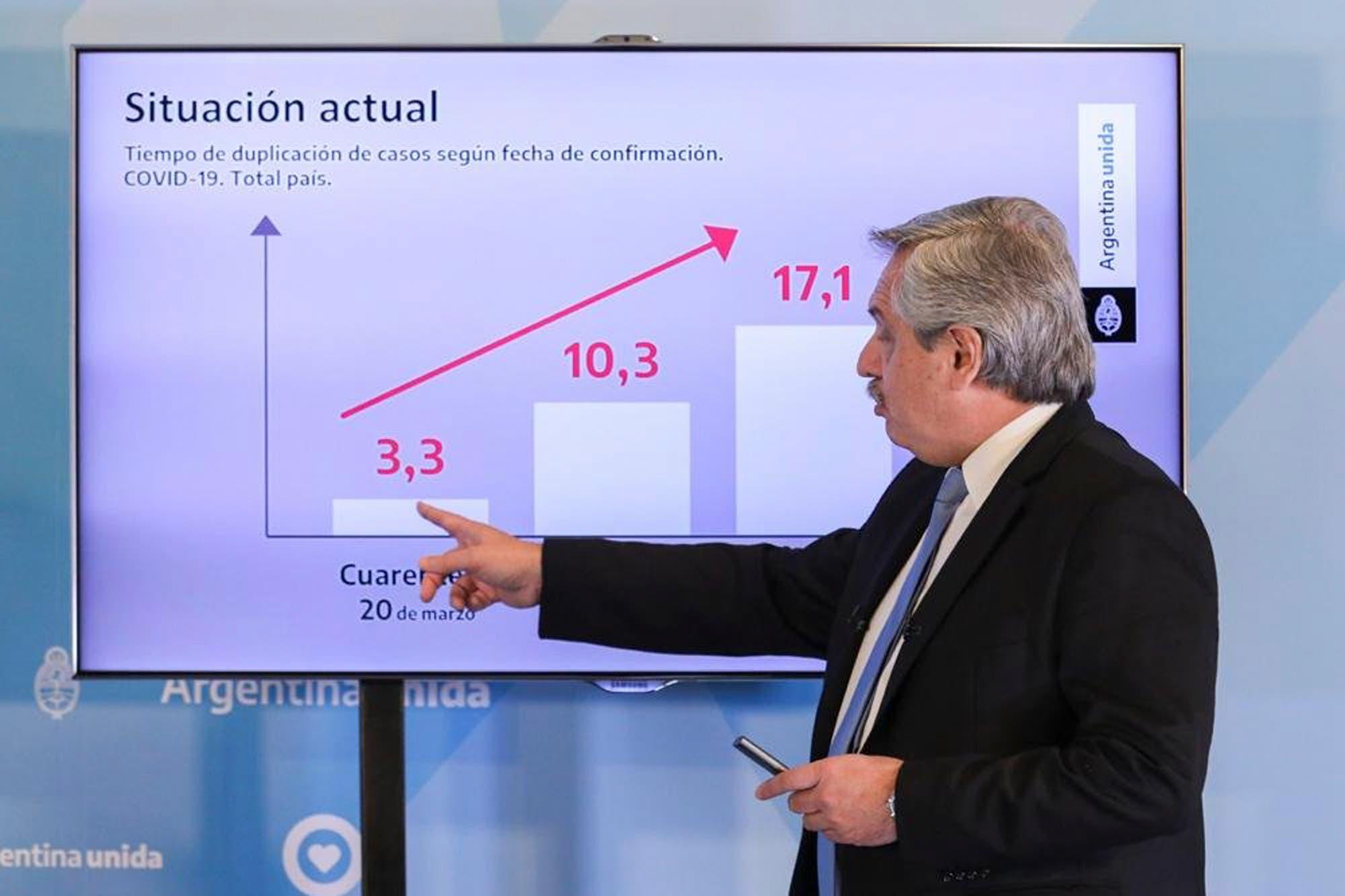 Coronavirus en la Argentina: las razones que llevaron al Gobierno a un punto de inflexión en la cuarentena