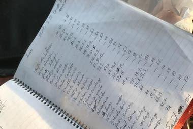 El registro que lleva Severo