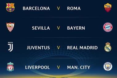 Cómo quedó el sorteo de los cuartos de final de la Champions League ...