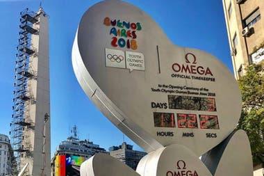 Buenos Aires 2018 En Vivo Como Ver Online La Transmision De Los