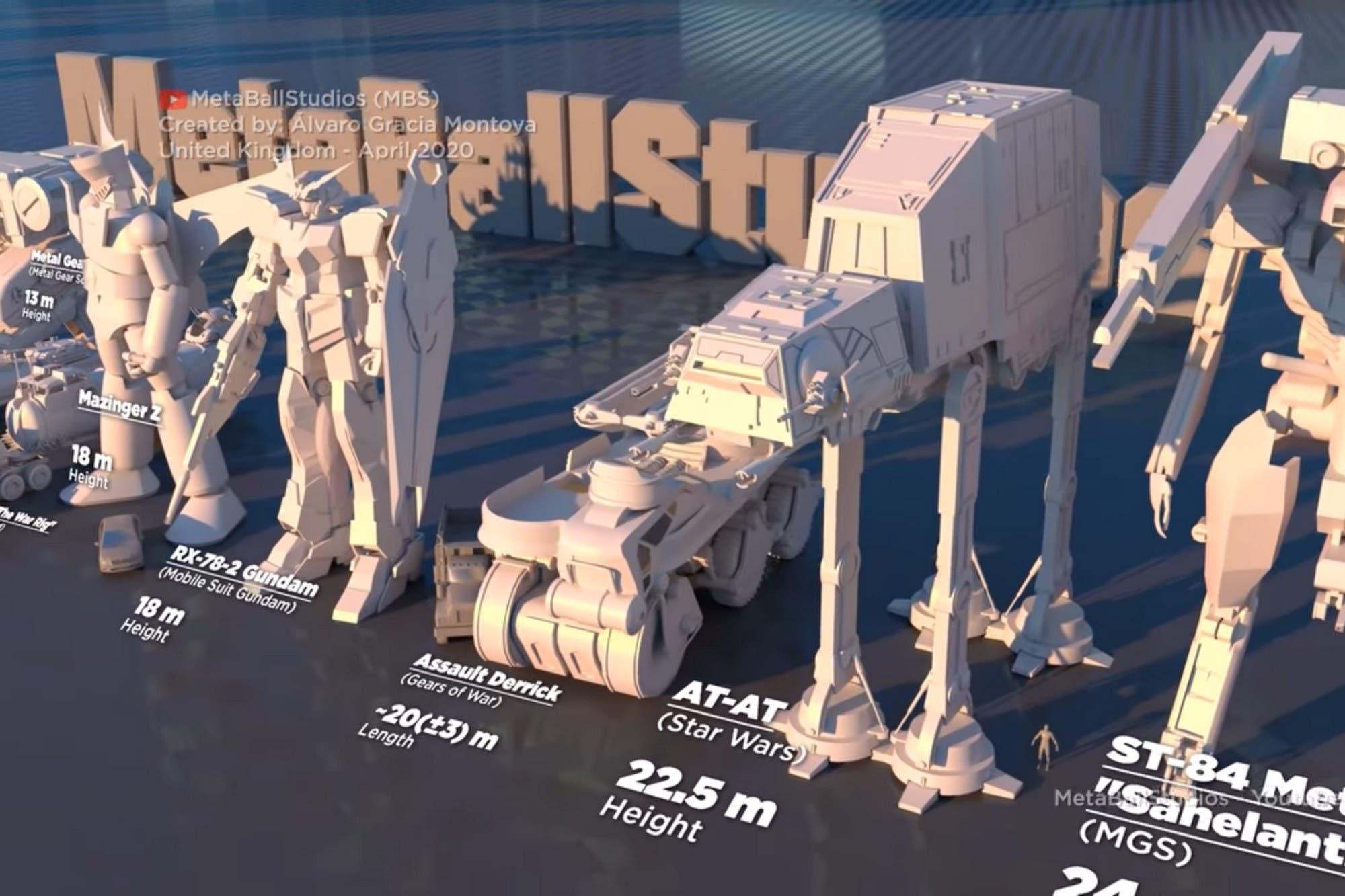DeLorean, AT-AT de Star Wars y más: un video compara el tamaño de los vehículos más famosos de la cultura popular
