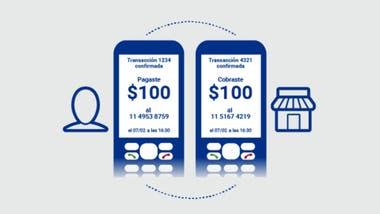 bb7e2f4fe Banco Nación lanzó PIM, una billetera móvil para personas no bancarizadas.  PIM funciona con cualquier teléfono vía SMS, no requiere conexión a  Internet ni ...