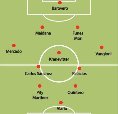 El equipo titular, en un módulo 4-3-2-1, de los mejores futbolistas que hayan pasado por el River de Gallardo