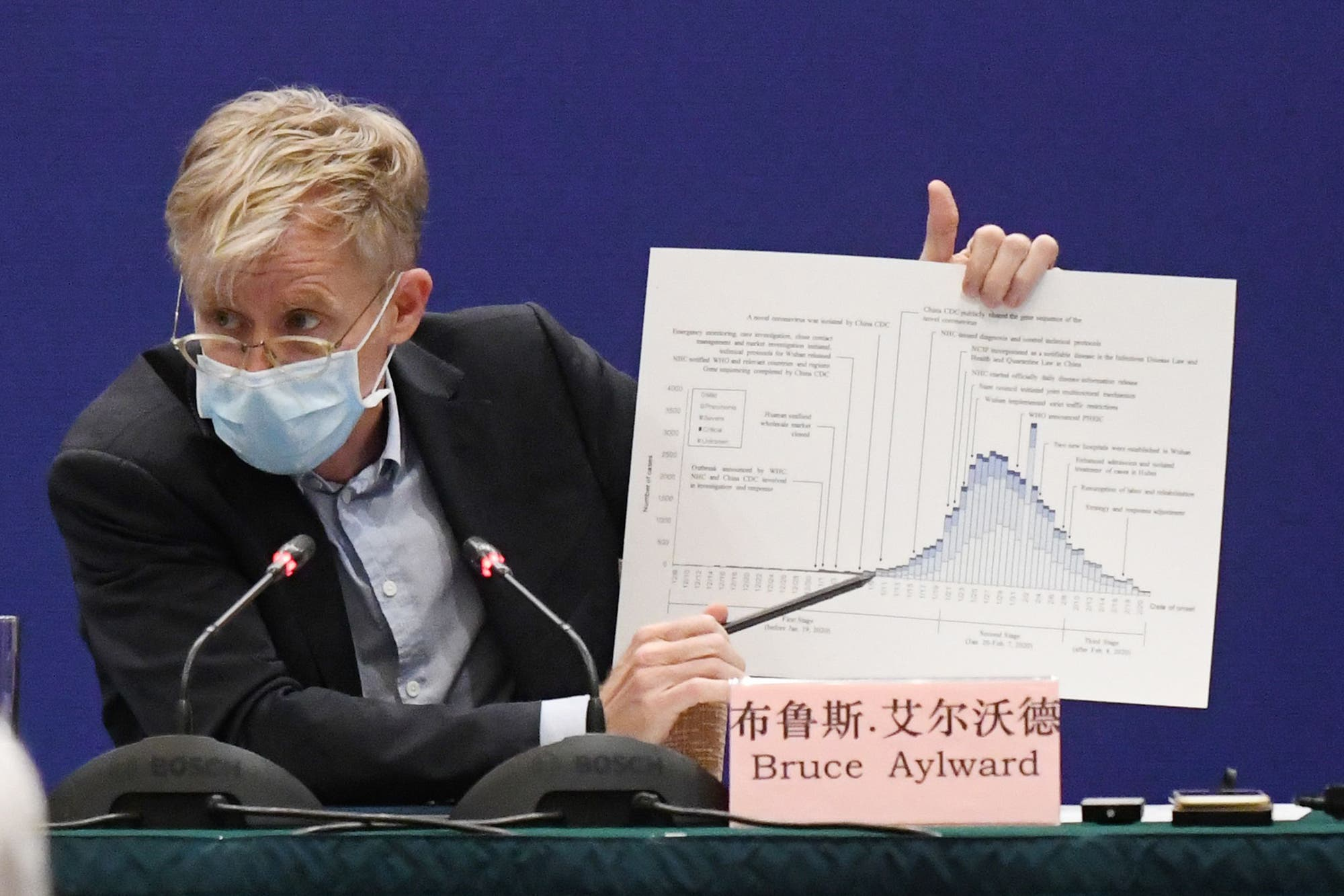 """Coronavirus: el jefe de la misión de la OMS afirmó que el mundo """"no está listo"""" para confrontarlo"""