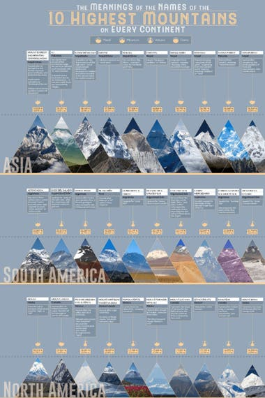 Una escalada virtual, en Visual Capitalist
