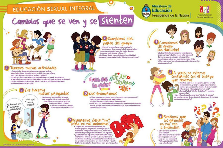 Educacion Sexual Integral Que Dice La Ley De 2006 Que Buscan Hacer Obligatoria En Todas Las Provincias La Nacion