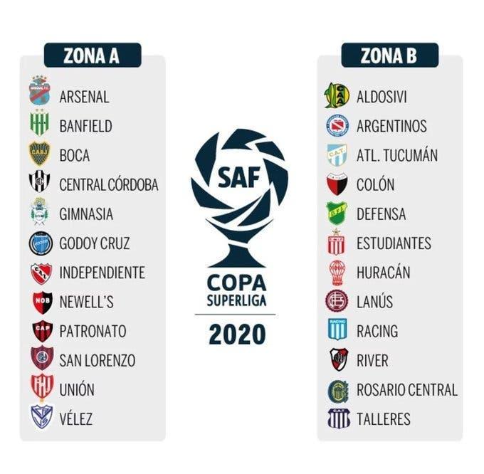Copa de la Superliga. Campeón, copas y descensos: todo lo que se define en once fechas