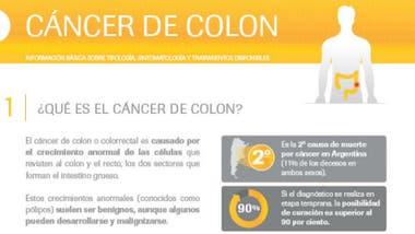 De sintomas cancer fotos colon