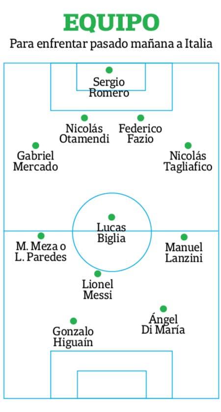 Así formaría la selección contra Italia