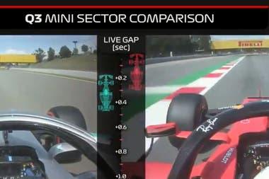 La comparación entre Bottas y Vettel, desde sus autos.
