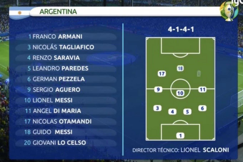 """Argentina-Colombia. """"¿Guido Messi?"""": memes y tuits del error de la TV que es furor en redes sociales"""