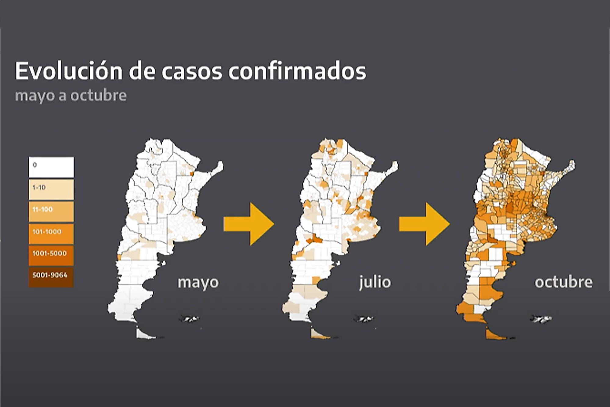 Uno por uno: los gráficos que mostró Alberto Fernández en el anuncio de la extensión del aislamiento