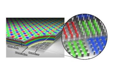 Una representación del nuevo display OLED de 10.000 pixeles por pulgada desarrollado por la Universidad de Stanford y Samsung
