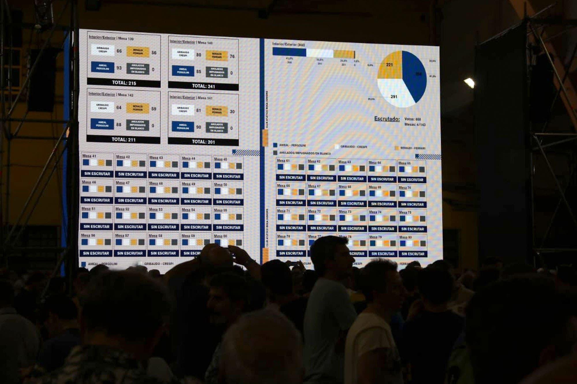 Elecciones en Boca: el minuto a minuto de un día histórico