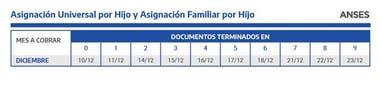 Calendario de cobro de la asignación integral por hijo y la asignación familiar por hijo