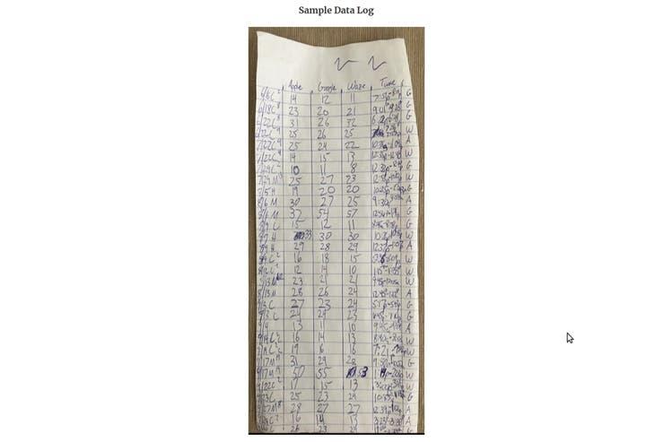 La lista que elaboró Grabowski con las estimaciones de los viajes y la duración final